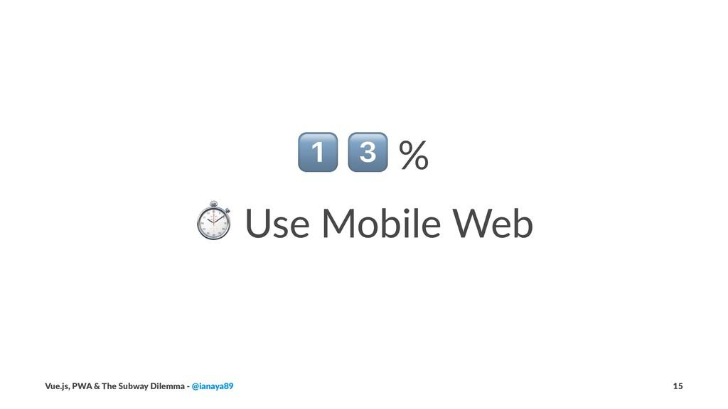 "! "" % ⏱ Use Mobile Web Vue.js, PWA & The Subway..."