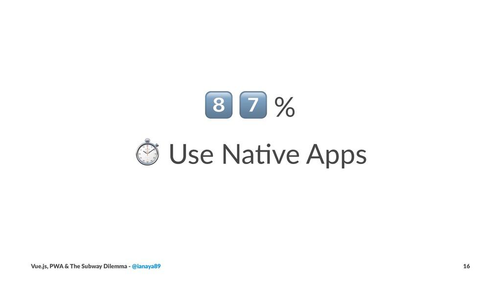 "! "" % ⏱ Use Na've Apps Vue.js, PWA & The Subway..."