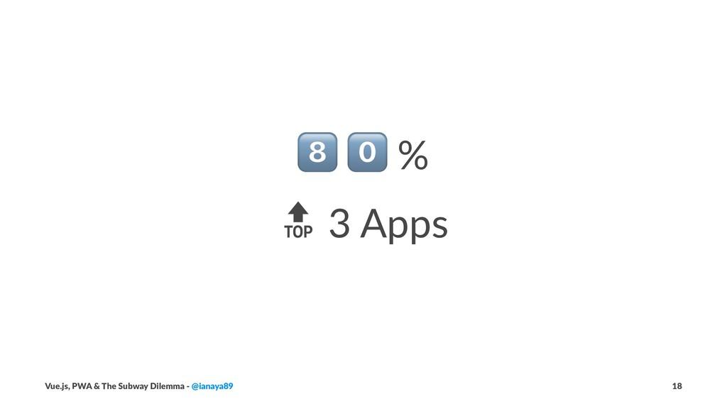 "! "" % ! 3 Apps Vue.js, PWA & The Subway Dilemma..."
