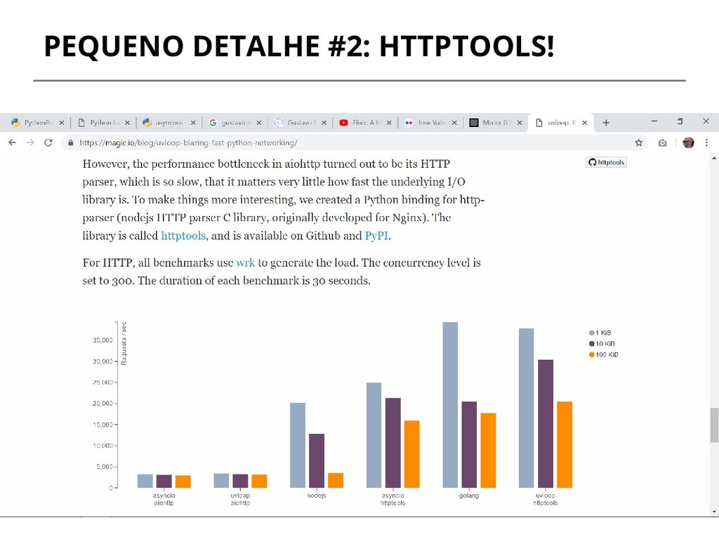 PEQUENO DETALHE #2: HTTPTOOLS!