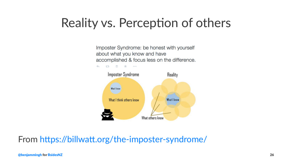 Reality vs. Percep0on of others From h'ps:/ /bi...