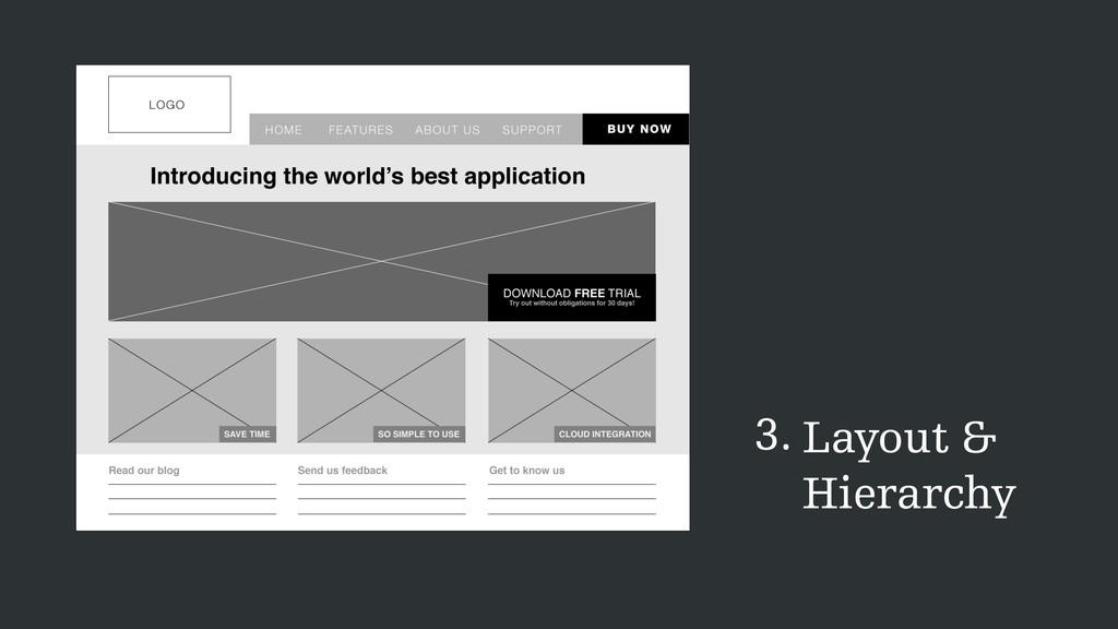 Layout & Hierarchy 3.