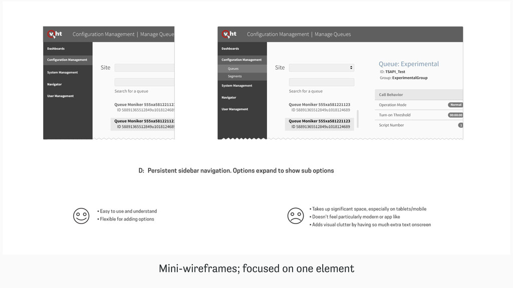 Mini-wireframes; focused on one element