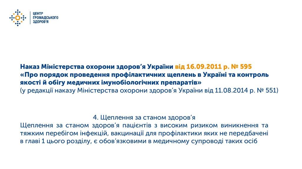 Наказ Міністерства охорони здоров'я України від...