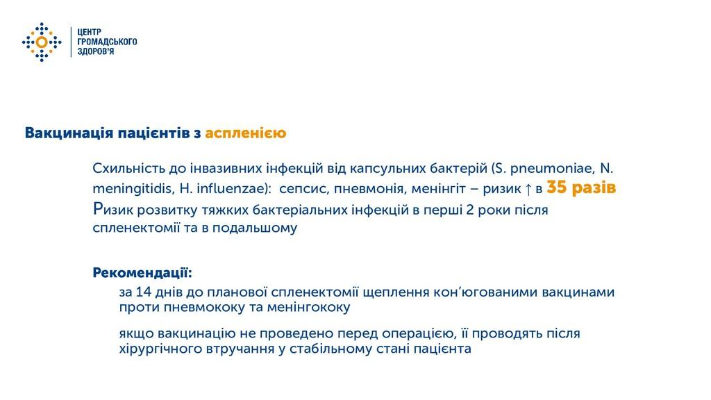 Вакцинація пацієнтів з аспленією Схильність до ...