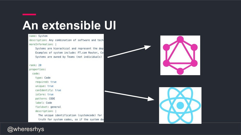 @wheresrhys An extensible UI