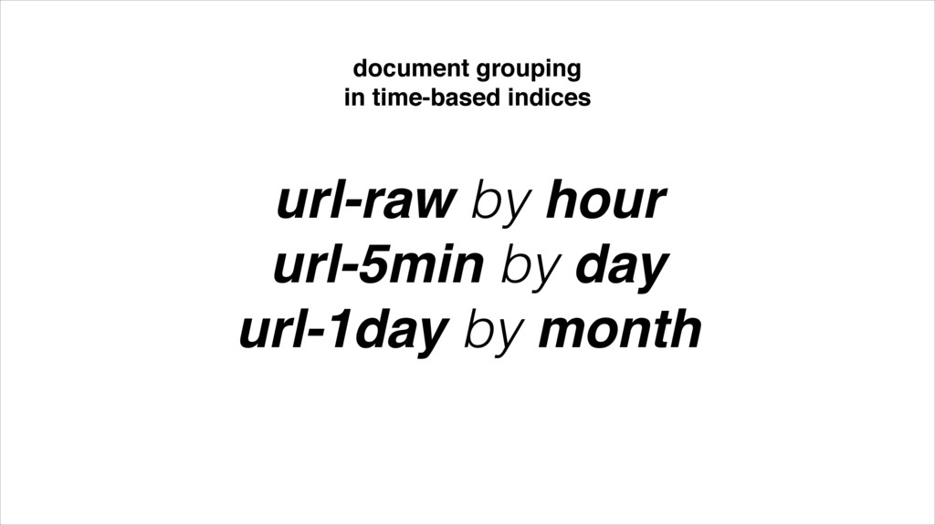 url-raw by hour url-5min by day url-1day by mon...