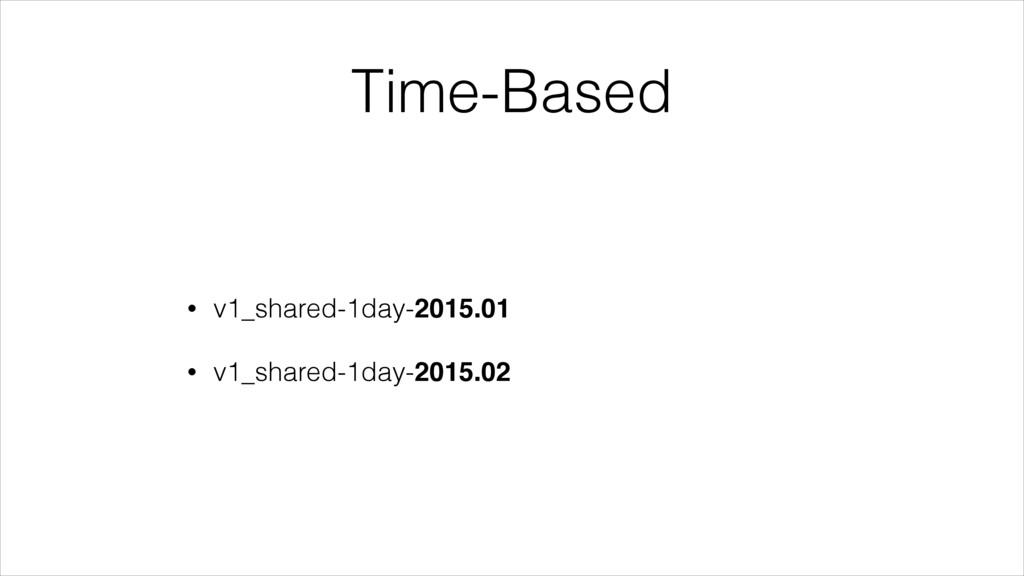 Time-Based • v1_shared-1day-2015.01 • v1_shared...