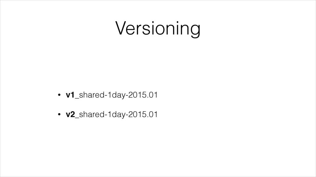 Versioning • v1_shared-1day-2015.01 • v2_shared...