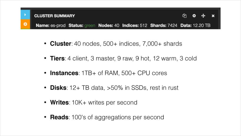 • Cluster: 40 nodes, 500+ indices, 7,000+ shard...