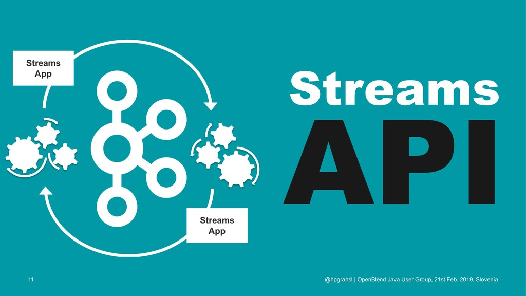 Streams API @hpgrahsl | OpenBlend Java User Gro...