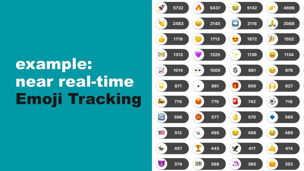 example: near real-time Emoji Tracking