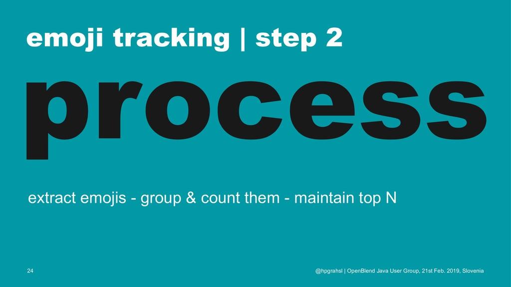 emoji tracking | step 2 process extract emojis ...
