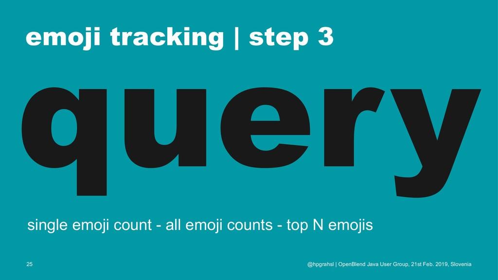 emoji tracking | step 3 query single emoji coun...