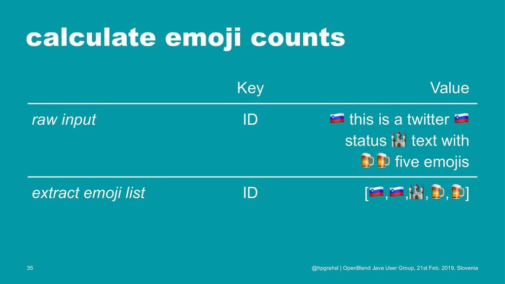 calculate emoji counts Key Value raw input ID !...