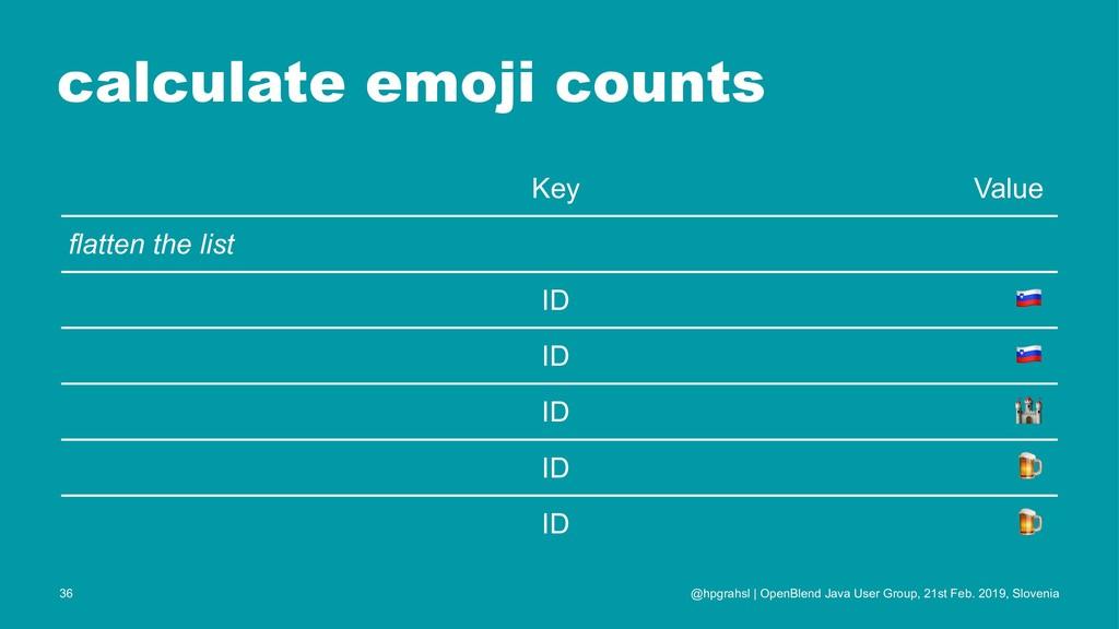 calculate emoji counts Key Value flatten the li...