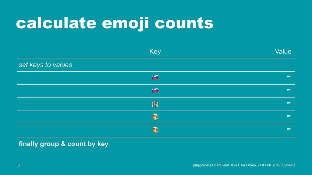 calculate emoji counts Key Value set keys to va...