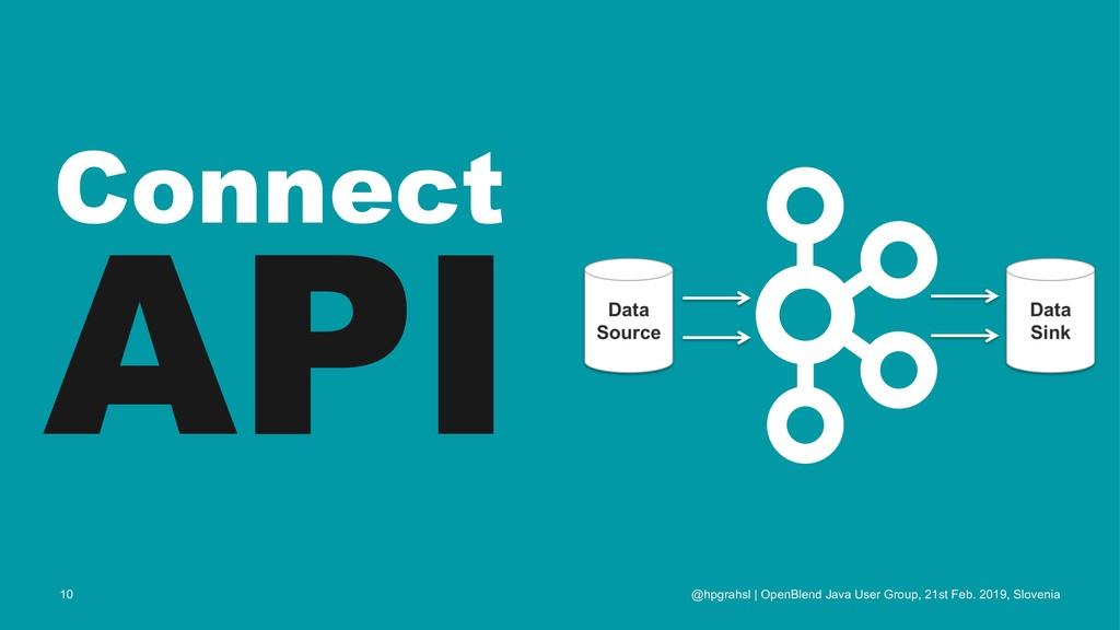 Connect API @hpgrahsl | OpenBlend Java User Gro...