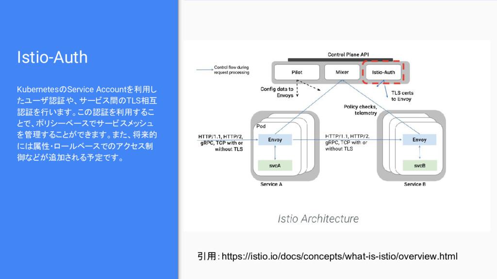 Istio-Auth KubernetesのService Accountを利用し たユーザ認...