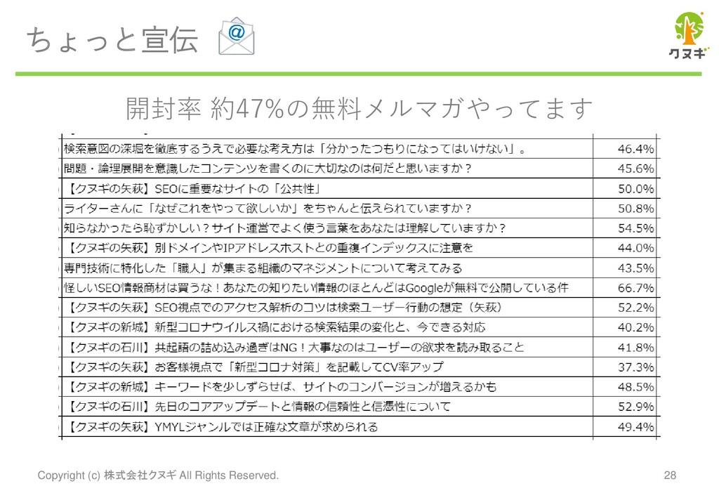 ちょっと宣伝 Copyright (c) 株式会社クヌギ All Rights Reserve...