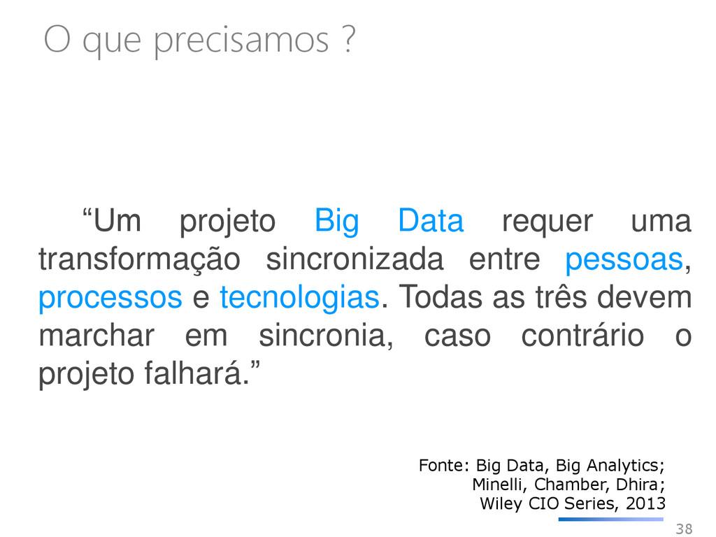 """38 """"Um projeto Big Data requer uma transformaçã..."""