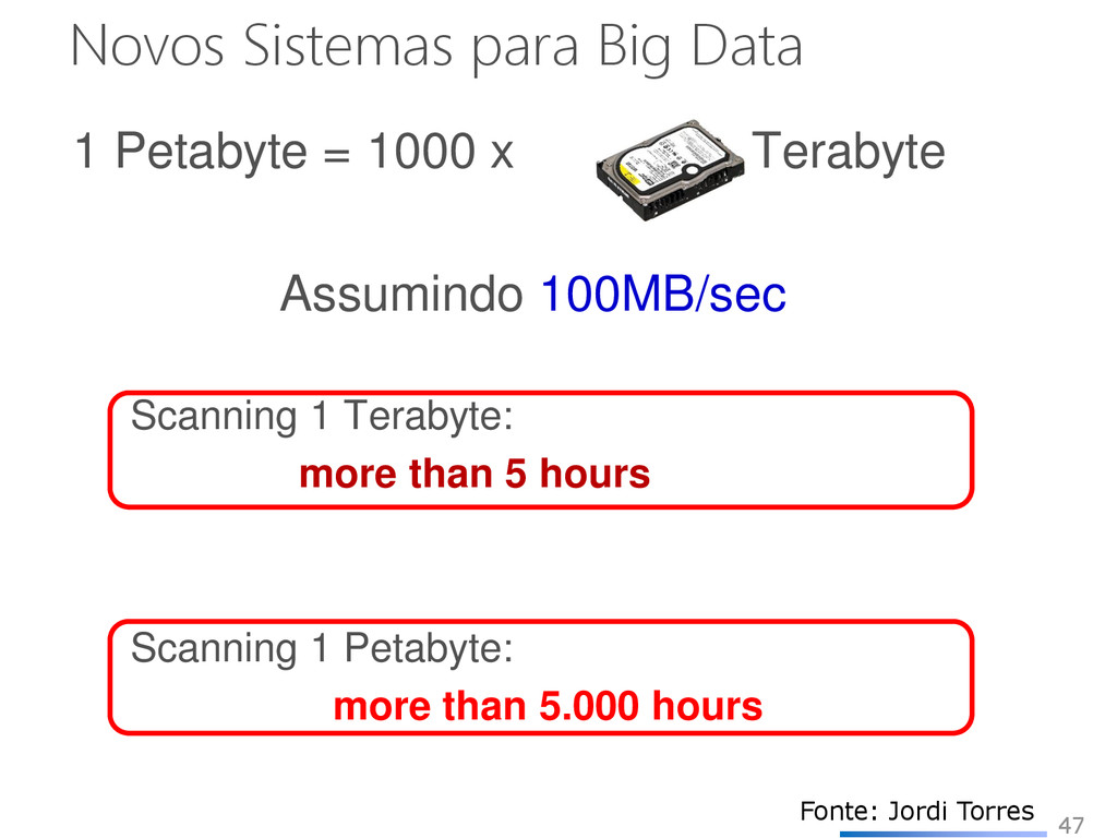 Novos Sistemas para Big Data 1 Petabyte = 1000 ...