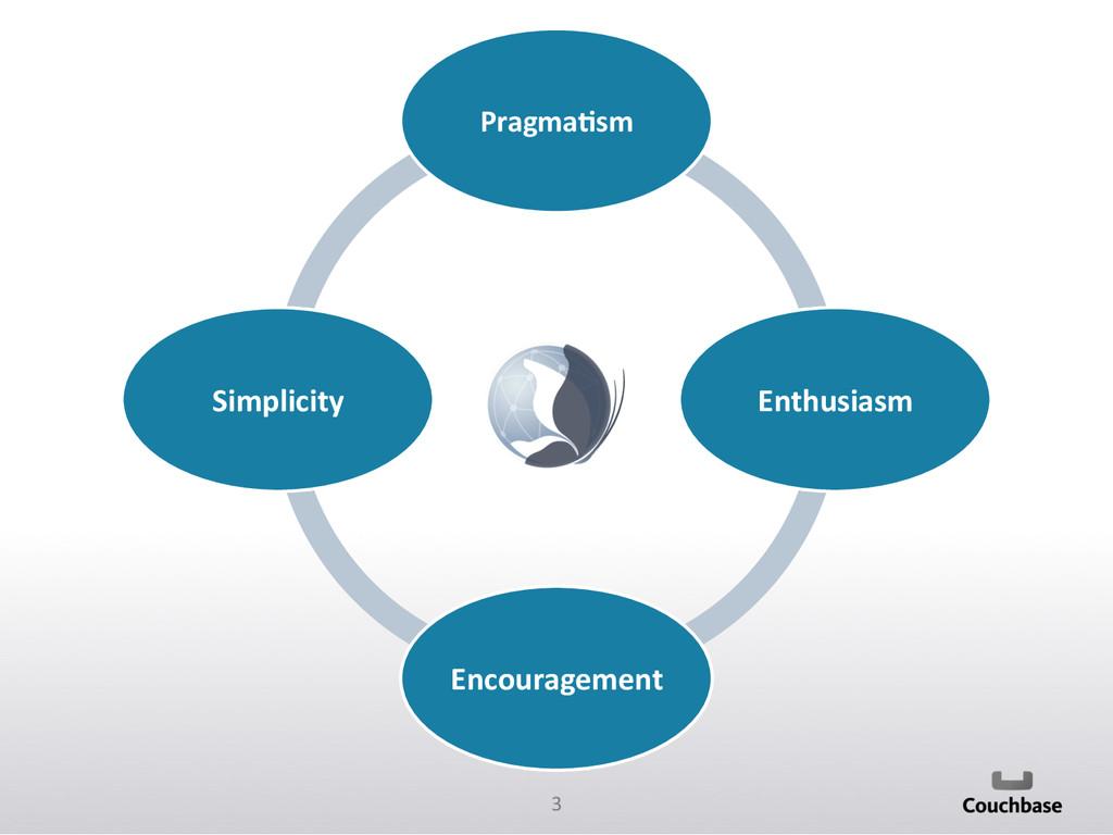 3  Pragma@sm  Enthusiasm  Encouragemen...