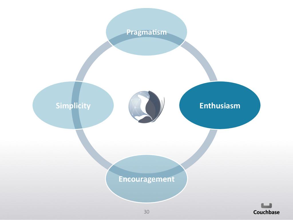 30  Pragma@sm  Enthusiasm  Encourageme...