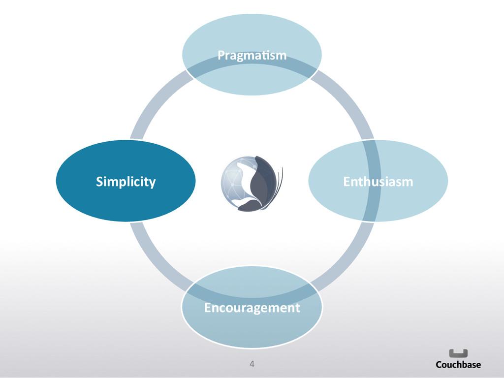 4  Pragma@sm  Enthusiasm  Encouragemen...