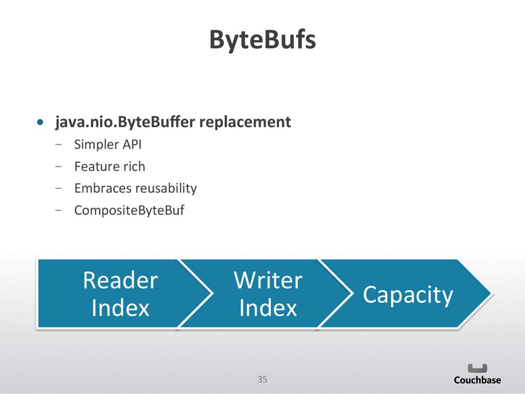 35  ByteBufs  • java.nio.ByteBuffer re...