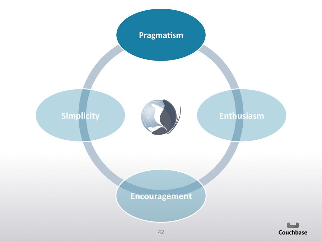 42  Pragma@sm  Enthusiasm  Encourageme...