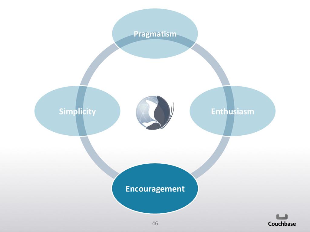 46  Pragma@sm  Enthusiasm  Encourageme...