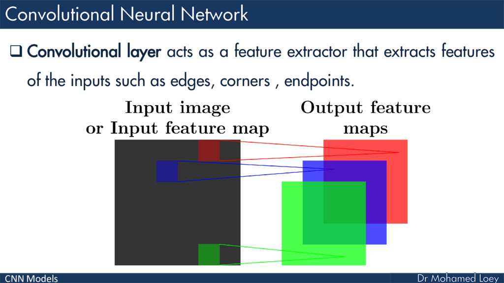 CNN Models  Convolutional layer acts as a feat...