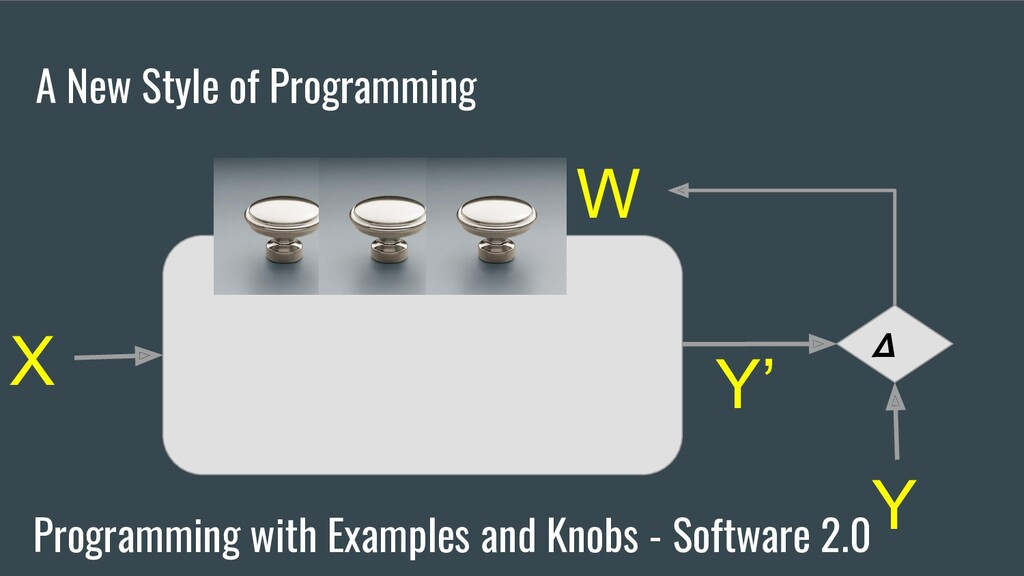 Programming with Examples and Knobs - Software ...