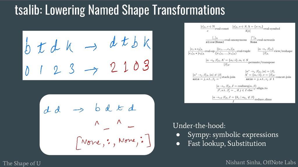 The Shape of U Nishant Sinha, OffNote Labs tsali...
