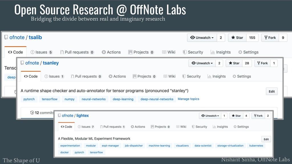 The Shape of U Nishant Sinha, OffNote Labs Open ...