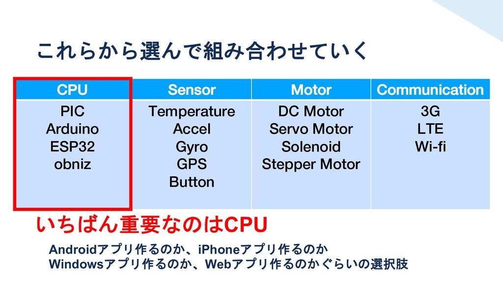 CPU Sensor Motor Communication PIC Arduino ESP3...