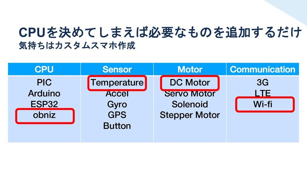 CPUを決めてしまえば必要なものを追加するだけ 気持ちはカスタムスマホ作成 CPU Senso...