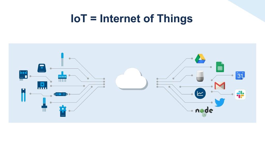 IoT = Internet of Things