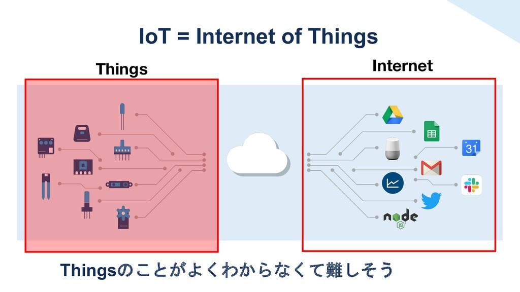 IoT = Internet of Things Things Internet Things...