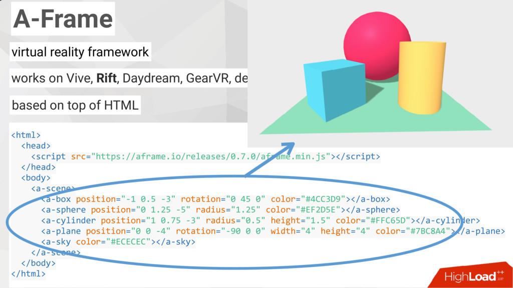 A-Frame virtual reality framework works on Vive...