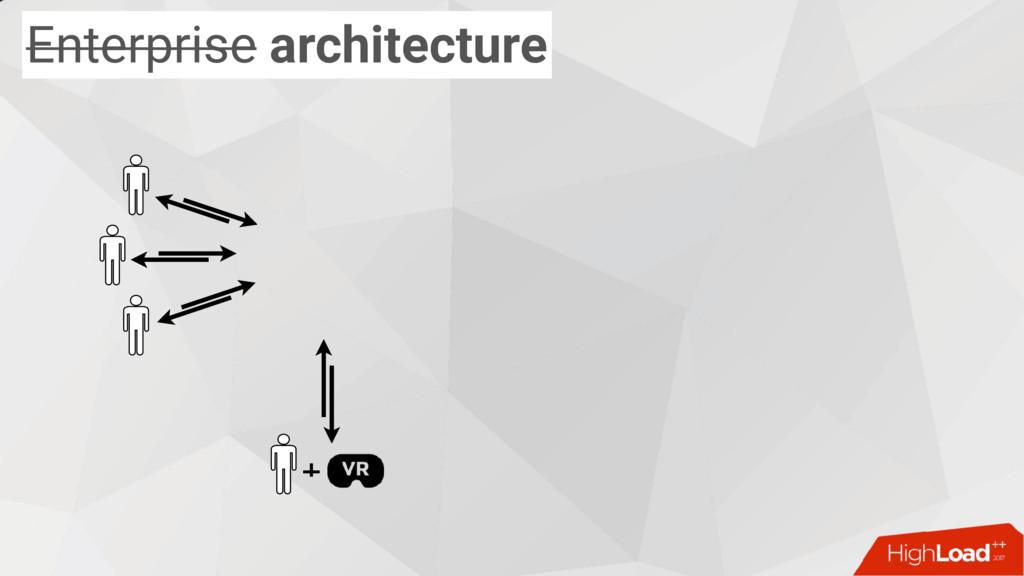 Enterprise architecture +