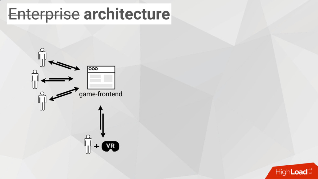 Enterprise architecture game-frontend +