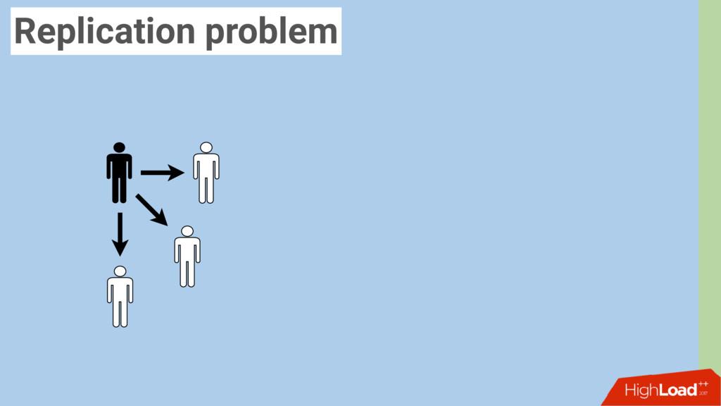 Replication problem