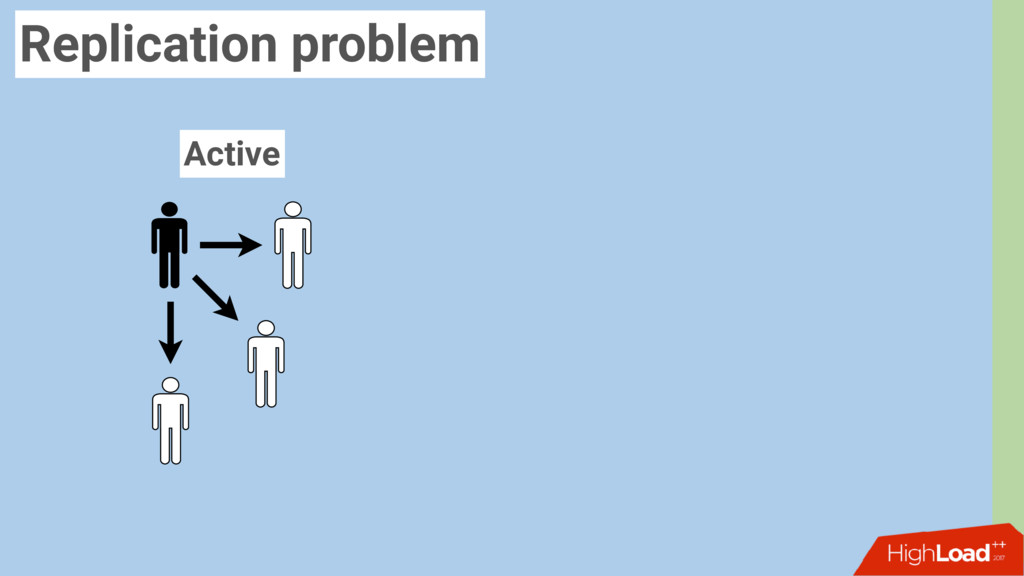Replication problem Active
