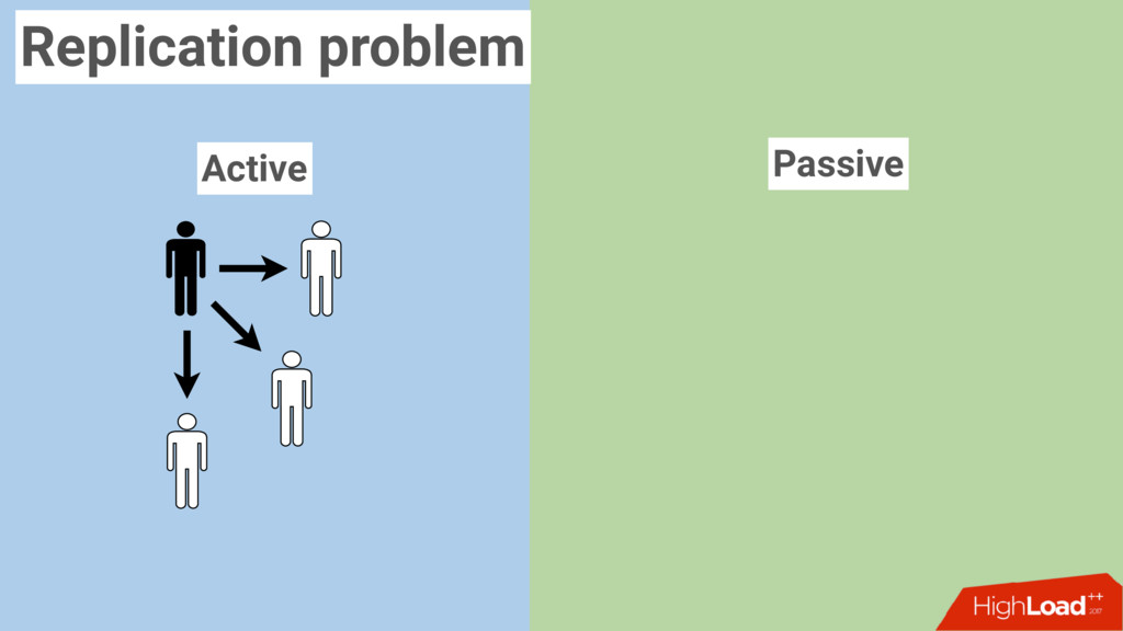 Active Passive Replication problem