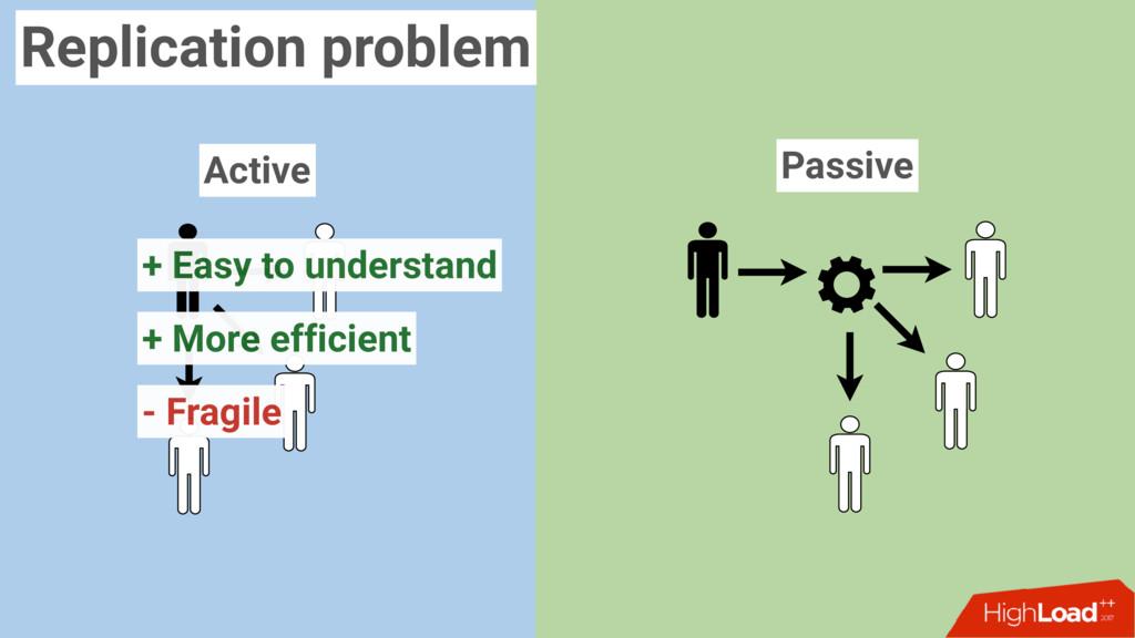 Active Passive + Easy to understand + More effi...