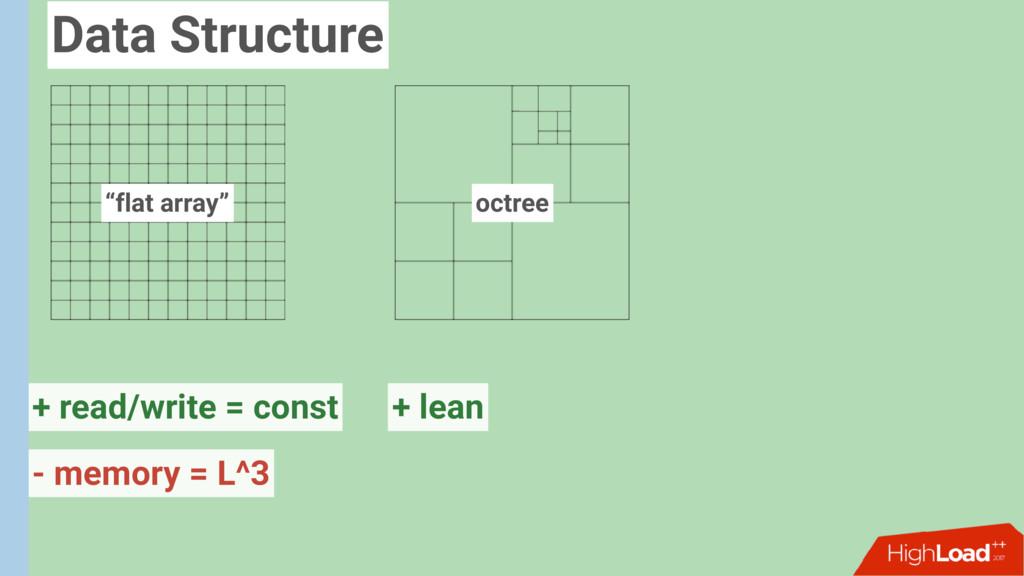 """flat array"" octree + read/write = const - memo..."