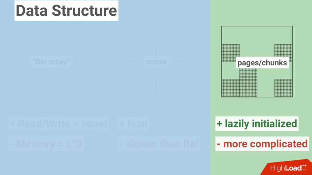"""flat array"" octree + Read/Write = const + lazi..."