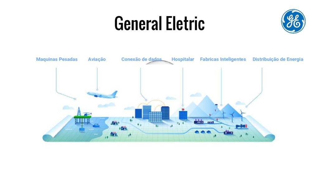 General Eletric Maquinas Pesadas Aviação Conexã...
